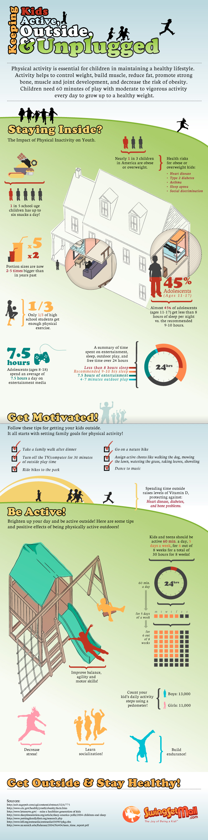 Keeping Kids Active Infographic